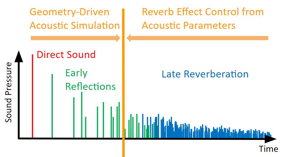 SoundPressure-reverb