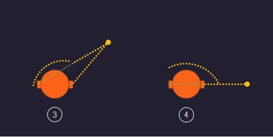 双耳效应图示2