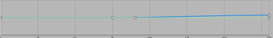 后方听感与前后变化听感中应用的RTPC(listener cone parameter)