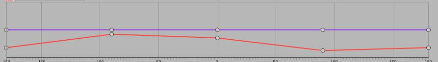 宽度拓展与侧方方位听感中应用的RTPC(azimuth parameter)