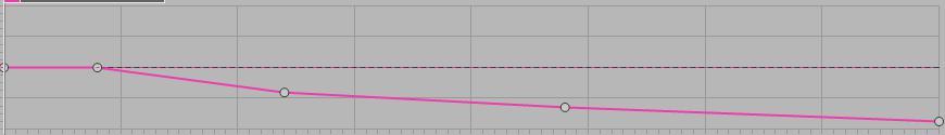 宽度缩放中应用的RTPC(distance parameter)2