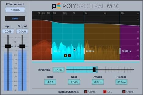 polyspectral MBC